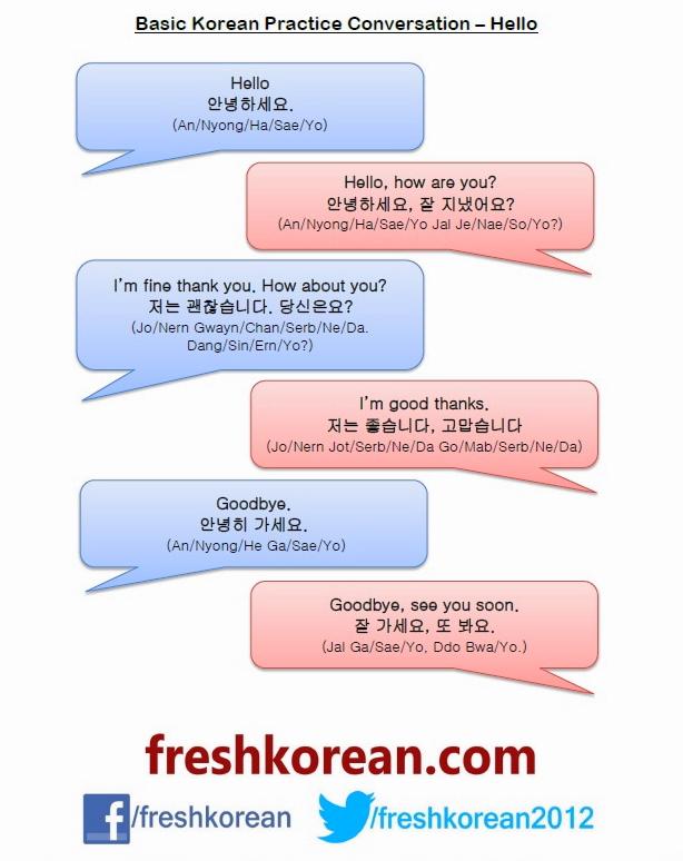 Basic Korean Conversation 1 – Hello / How are you? (Free Printout