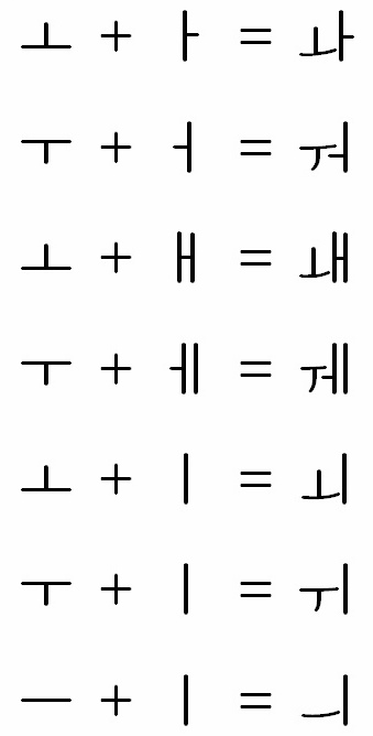 Korean / Hangul Combined Vowels Guide u0026 Free Alphabet ...