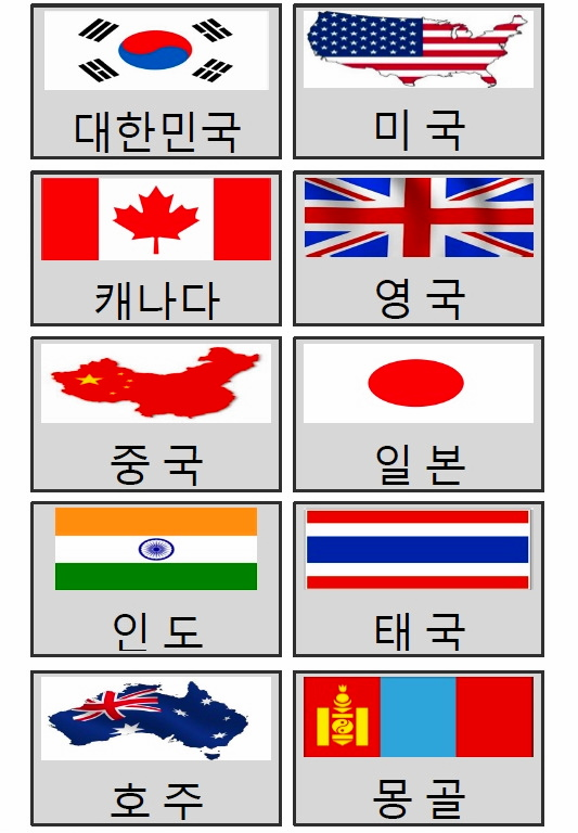Countries in Korean Flash Cards 1