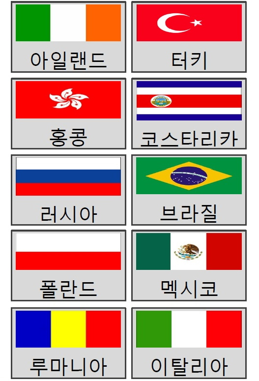 Countries in Korean Flash Cards 3