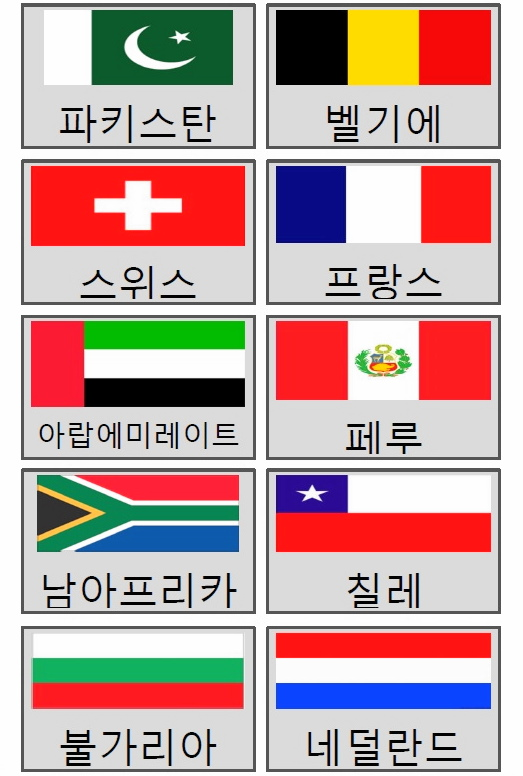 Countries in Korean Flash Cards 4