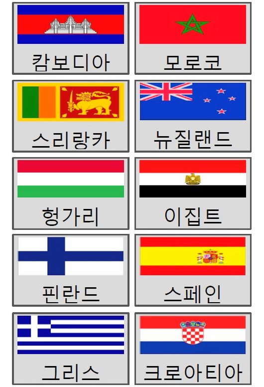 Countries in Korean Flash Cards 5