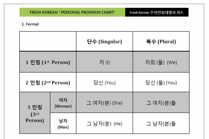 Fresh Korean Personal Pronoun Chart Formal