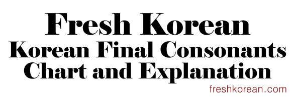 Fresh Korean Final Consonants Banner