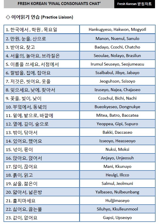 Fresh Korean Final Consonants Practice Liaison