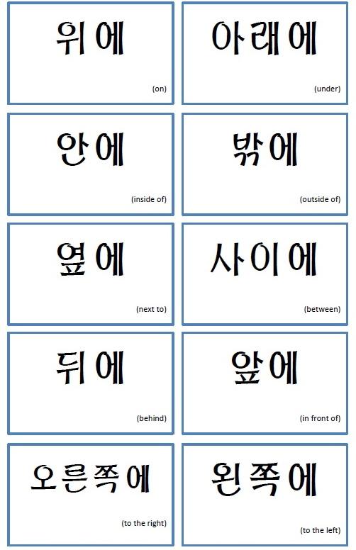 Prepositions in Korean - Fresh Korean