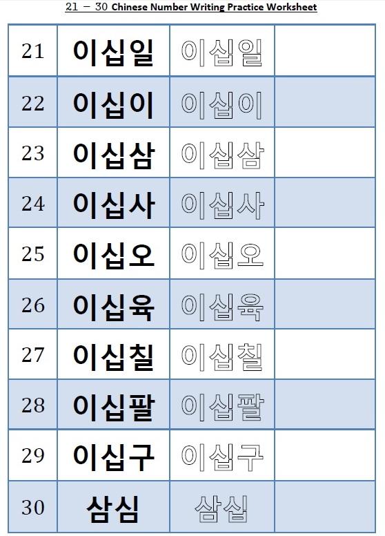 Sino Korean Numbers Writing Worksheet – 21 to 30 – Fresh Korean