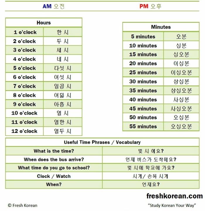 Telling the Time in Korean (Free PDF Printout / Download ...