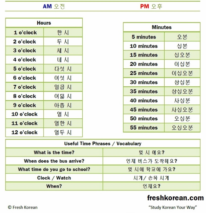 Telling the Time in Korean - Fresh Korean