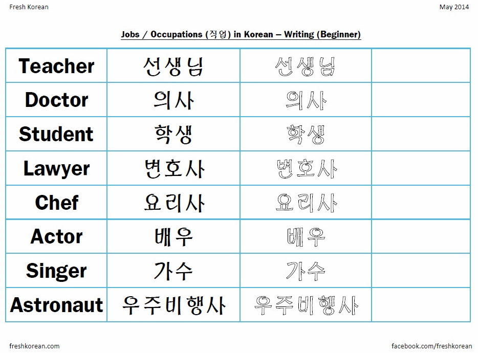 korean writing Korean is maybe one of the most difficult  korean alphabet basics – how to read hangul  this link here a load of great and free korean writing.