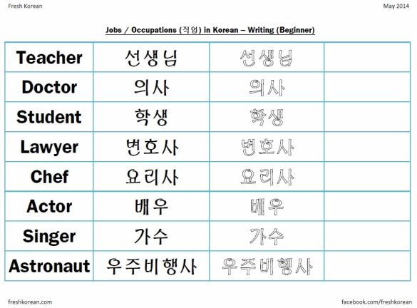 Jobs in Korean Writing
