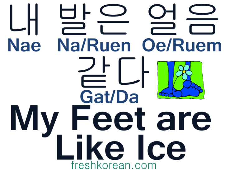 My Feet are Like Ice - Fresh Korean Phrase Card