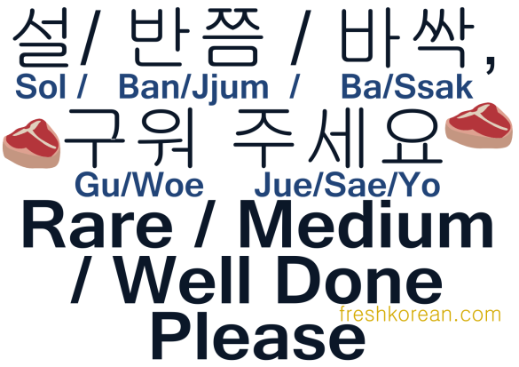Rare Medium  Well Done Please - Fresh Korean Phrase Card