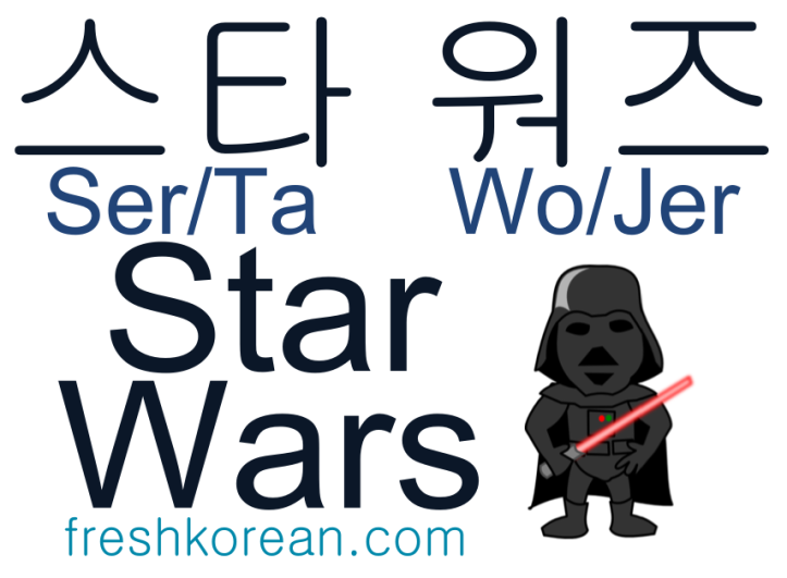 Star Wars - Fresh Korean Phrase Card
