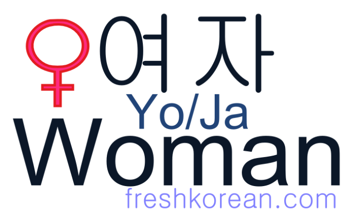 Woman - Fresh Korean Phrase Card