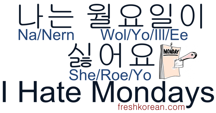 I Hate Mondays - Fresh Korean Phrase Card