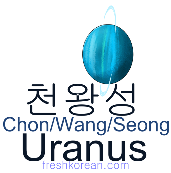 uranus - Fresh Korean Phrase Card