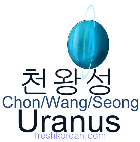 uranus - Fresh Korean Phrase Card