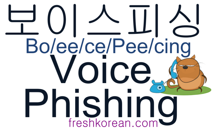 Voice Phishing - Fresh Korean Phrase Card