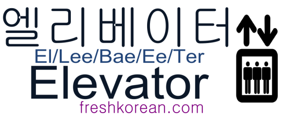 elevator - Fresh Korean Phrase Card