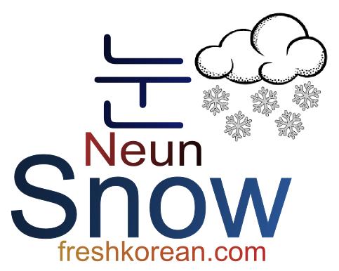 Useful korean phrases dating site